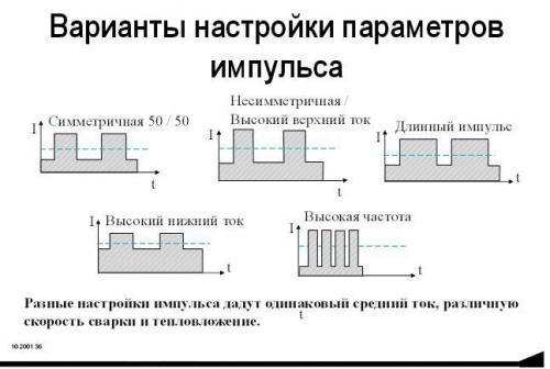 ИМПУЛСНАЯ 2,1.JPG