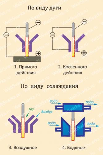 klassif_pl1.jpg