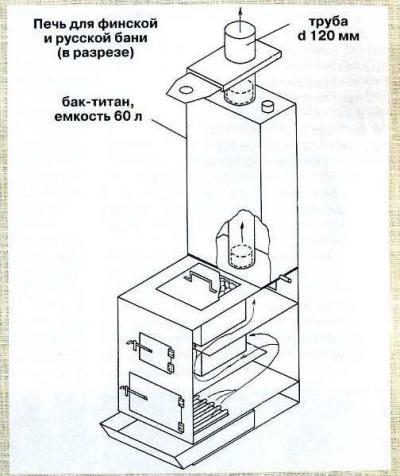 admin - Страница 324 - МАРЛИН