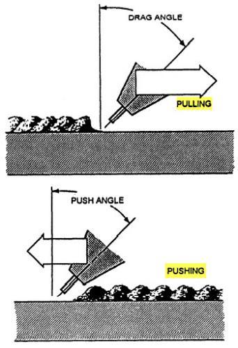 push-versus-pull-mig-welding.jpg