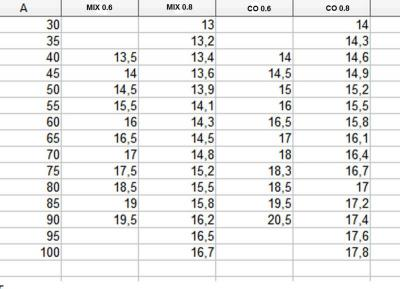 Таблица 0,6-0,8.jpg