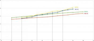 График 0,6-0,8.jpg