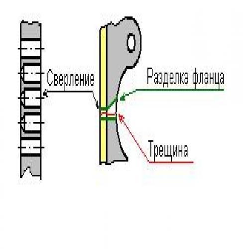 Схема разделки.JPG