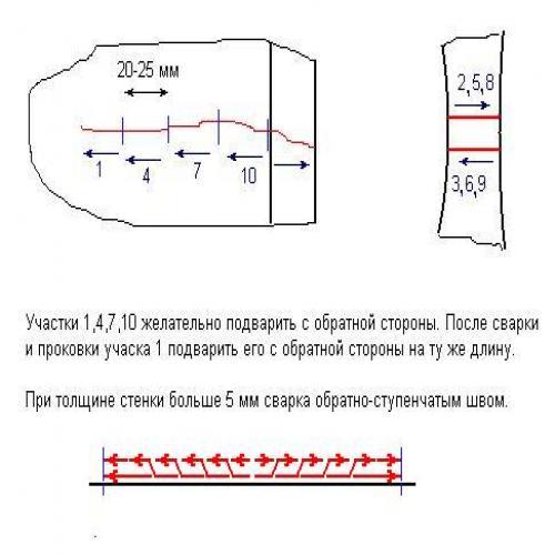 Схема сварки.JPG
