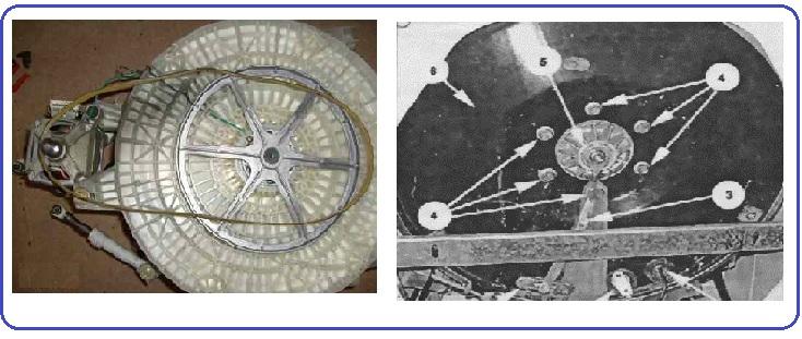 Ремонт насоса стиральной машины индезФасад мебельный своими