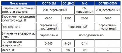 Сварочный_осциллятор_конструкция_и_принцип_работы.jpg