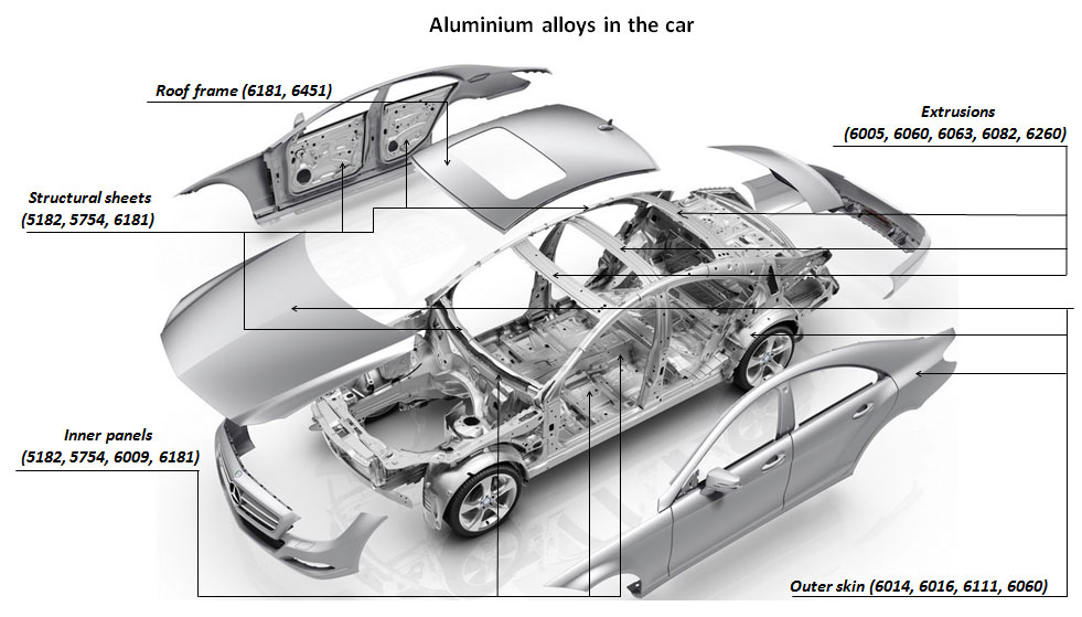 Схема кузова автомобиля солярис