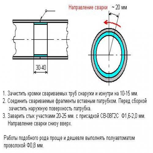 Схема сварки труб.JPG