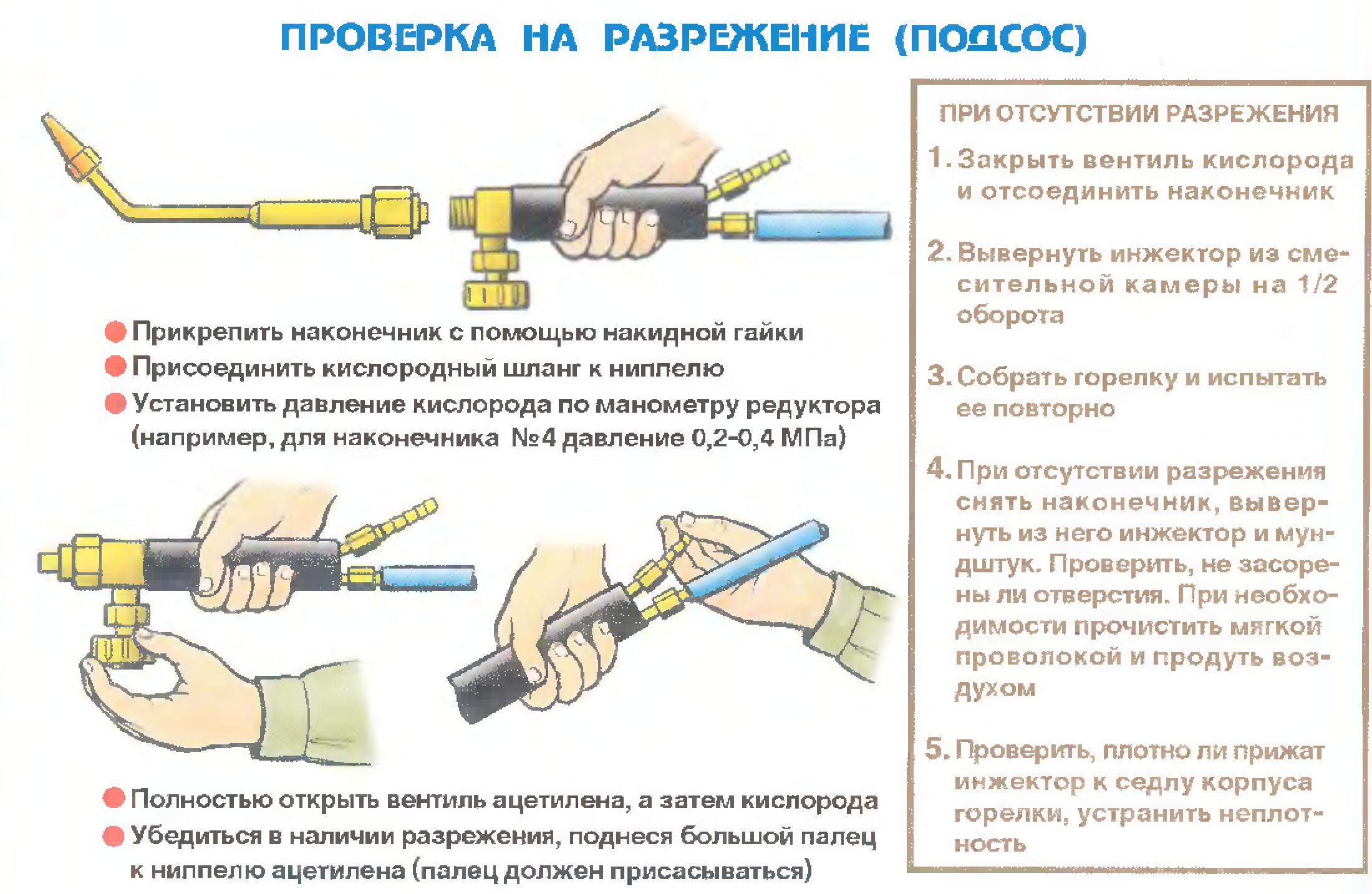 инструкция по проверке газопламенной аппаратуры