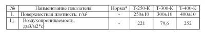 таблица_арамид.jpg