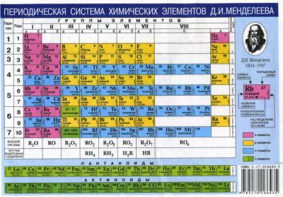 table_mendeleev_b.jpg