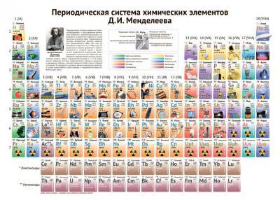 table_mendeleev_pics_b.jpg