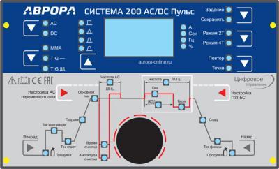 Systema-200-ACCD-pulse-design-2018-08-31.jpg