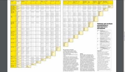 Таблица выбора присадка.png