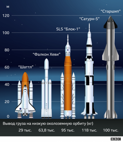_116421346_comparison_of_rockets_russian_640-nc-2x-nc.png