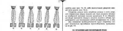 Nikiforov_Spravochnik.jpg