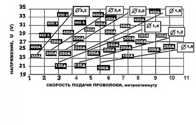 параметры сварки.jpg