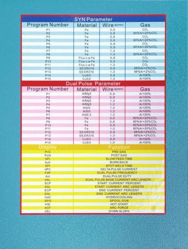 Таблица программ.jpg