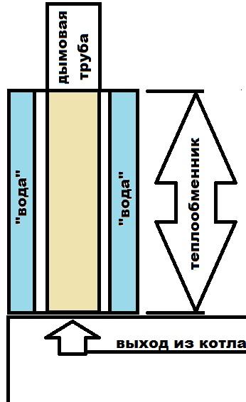 Теплообменниками называют Кожухотрубный испаритель Alfa Laval DM3-326-3 Шадринск