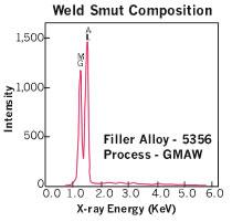 Aluminium smut, soot_fig2.jpg