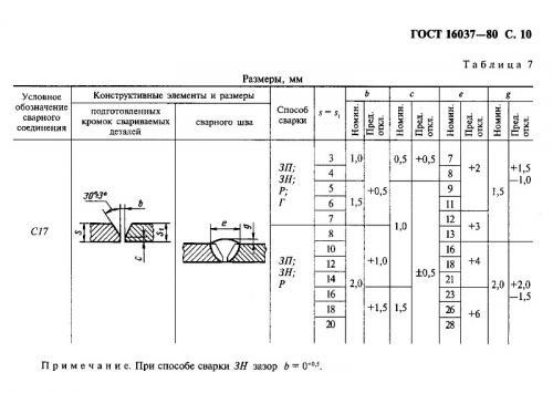 С-17.jpg