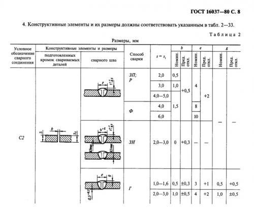 С-2.jpg