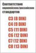 Соотношение С-DIN.jpg