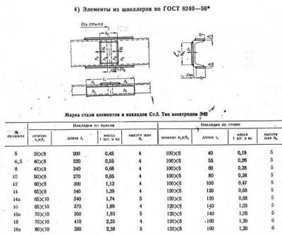 Элементы из швеллеров.JPG