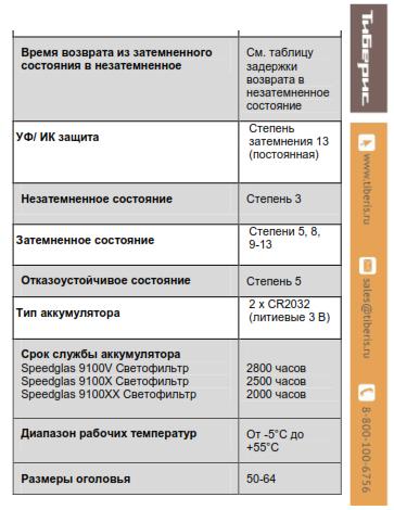 УФ-ИК13.png
