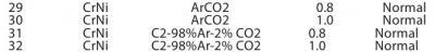 ArCO2-MIX.jpg