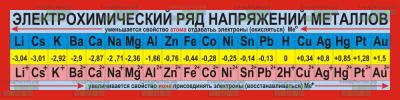 1_1_electrohimicheskii_ryad_napr_metallov_1_b.png