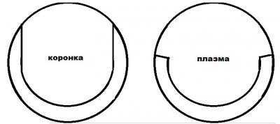 Формы сечения после разреза  плазмой и коронкой.jpg