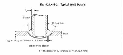ASME Fig. 927.4.6-2.png