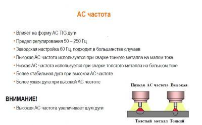 АС частота.jpg