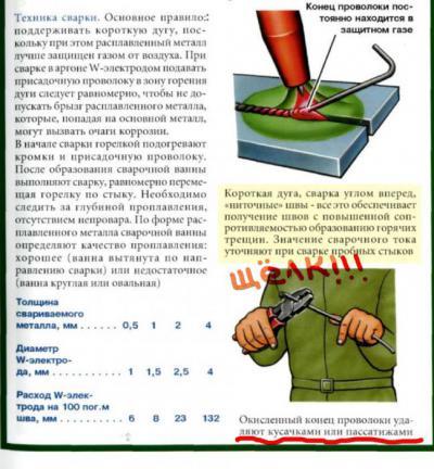 Юхин Н.А. - Ручная дуговая сварка неплавящимся электродом в защитных газах.jpg