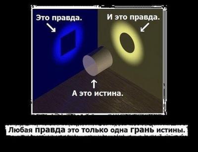 istina.jpg