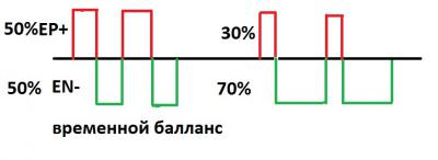 балланс 1.jpg