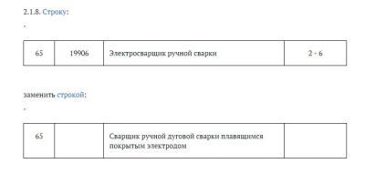изменения.jpg