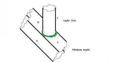 Сварка профиля и трубы (перила).jpg