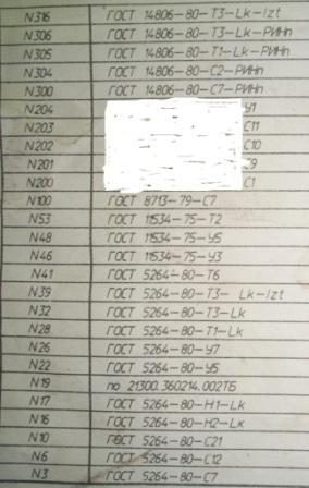 Таблица швов.JPG