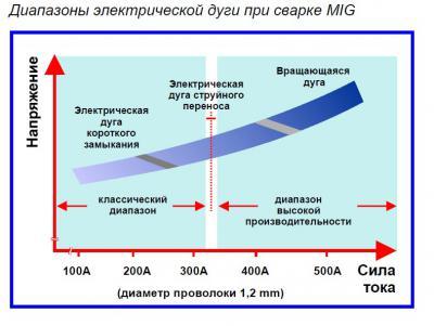 диапазон 1.2мм.jpg