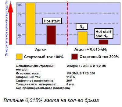 азот + брызги.jpg