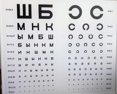 таблица глаз.jpg