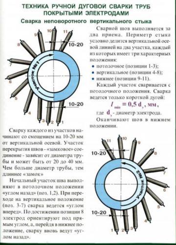 Юхин. сварка труб-паропроводов.jpg