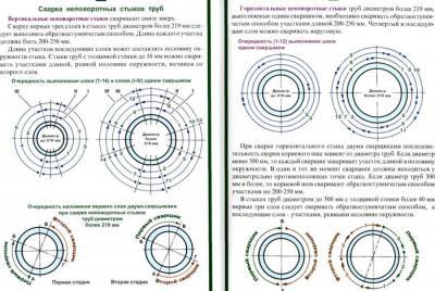 Юхин. сварка труб-паропроводов3.jpg
