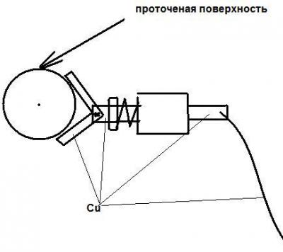 Токоподвод.JPG