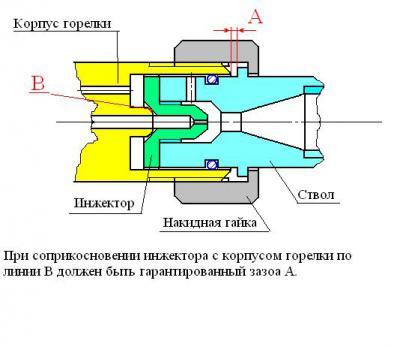 Инжекторный узел.JPG