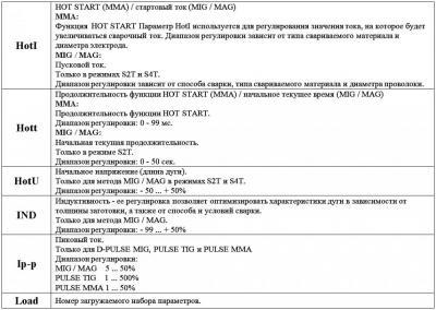 параметры ДИСПЛЕЙ 2.jpg