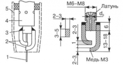 Screenshot_2020-10-24 Горелки для ручной сварки - Полуавтоматическая сварка — MIG MAG.png