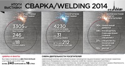 welding_itog_web_765x413_ru.png